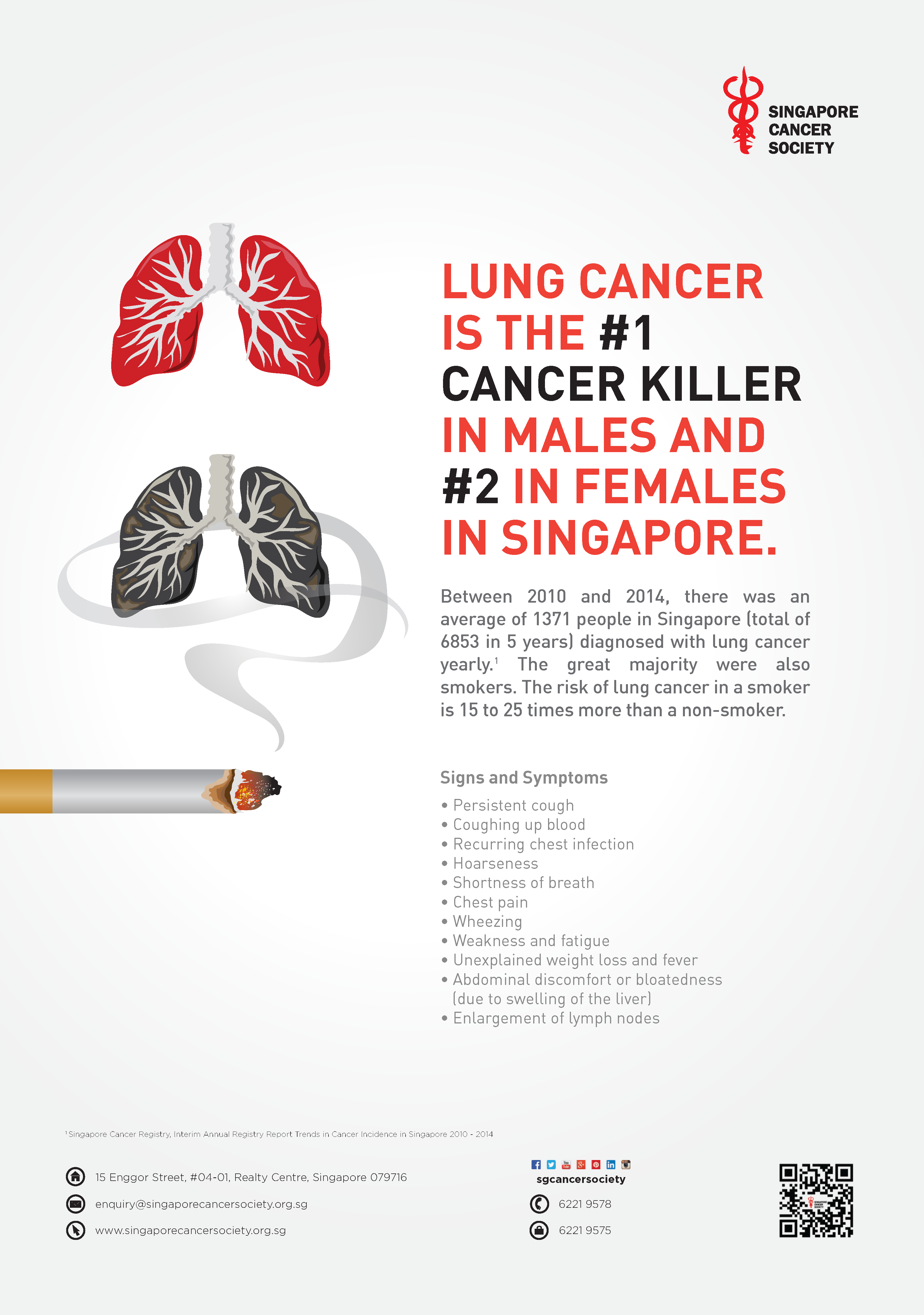scs lung cancer poster